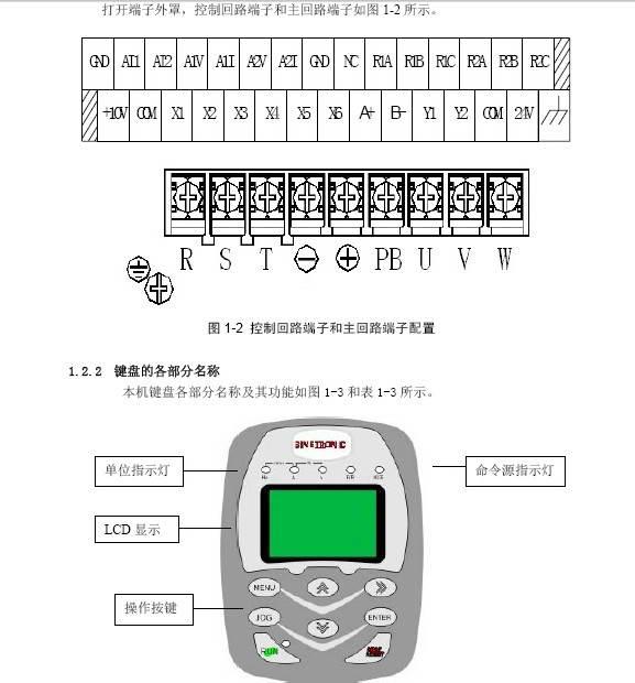 2014年2月6日,索尼剥离VAIO业务,Vaio品牌将由Japan Industrial Partners Inc接手运营。随着电脑业务转移到JIP,索尼将不再企划、设计和研发电脑产品。虽然索尼现在已经不生产电脑,但是还有一些朋友使用的是索尼的电脑,如果对系统进行了重装,很多驱动都找不到了,比如指纹识别、网卡、显卡的。为了方便这些玩家华军软件园为大家搜集整理了一些索尼所用的驱动,方便大家.