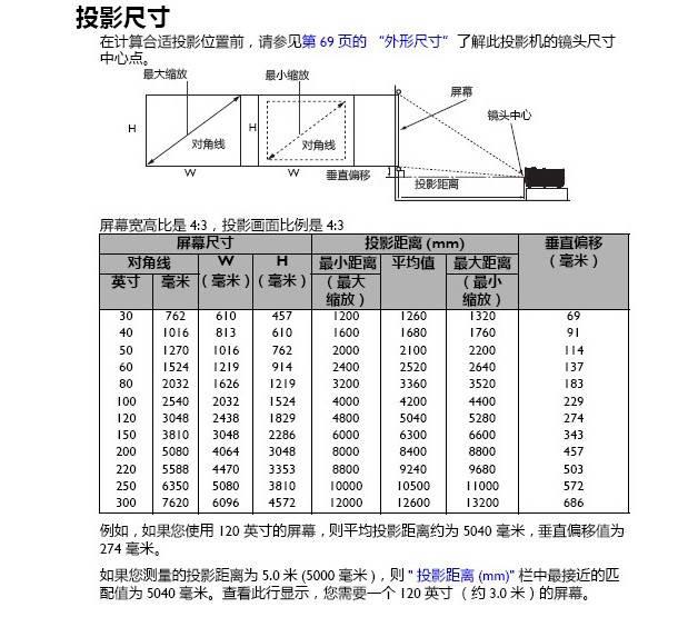 BenQ MX2770投影机使用说明书