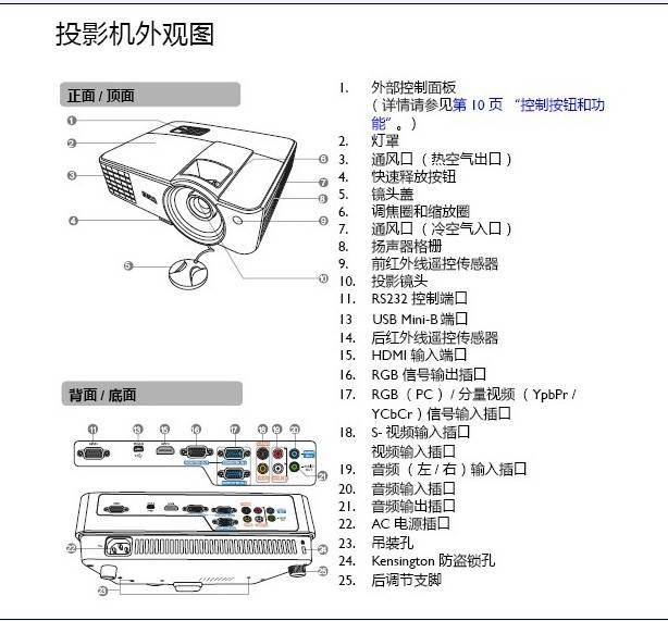 BenQ BX5630投影机使用说明书