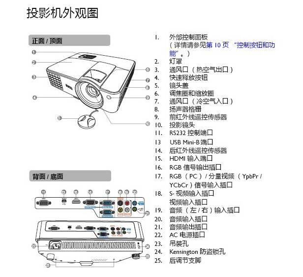BenQ BPX7630投影机使用说明书