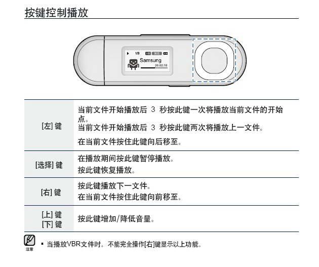 三星YP-U5AB MP3播放器使用说明书