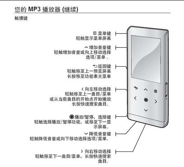 三星YP-T08QU MP3播放器使用说明书