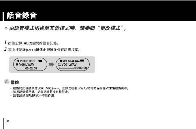 三星YP-F1XC MP3播放器使用说明书