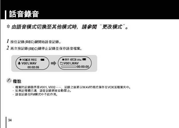 三星YP-F1HW MP3播放器使用说明书