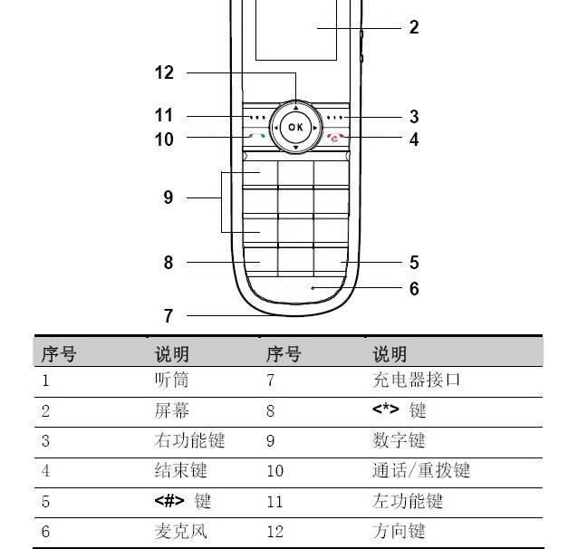 华为fc312e手机说明书