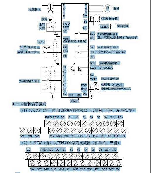 众辰科技h3400a0220k变频器说明书