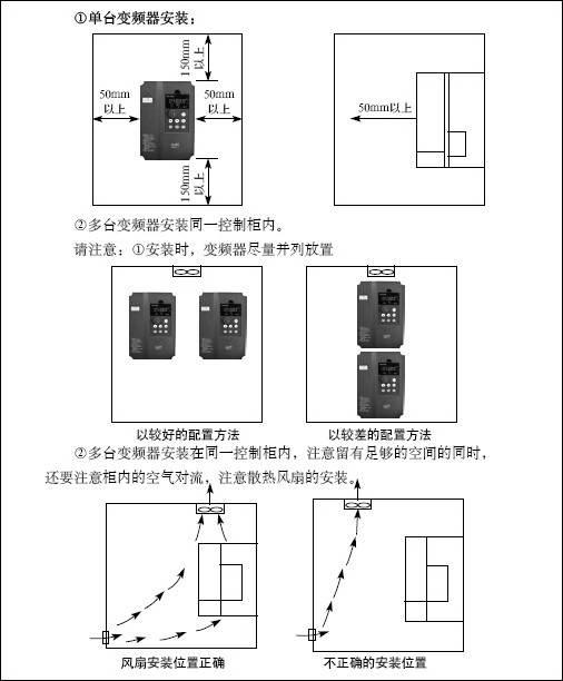 众辰科技H3400A01D5K变频器说明书