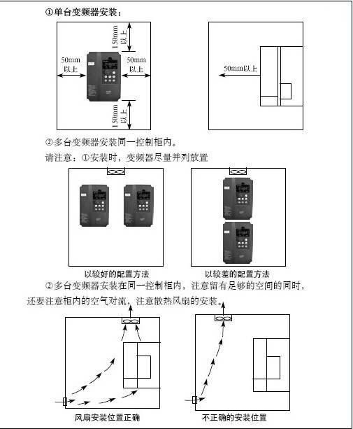 众辰科技H3200A0D75K变频器说明书