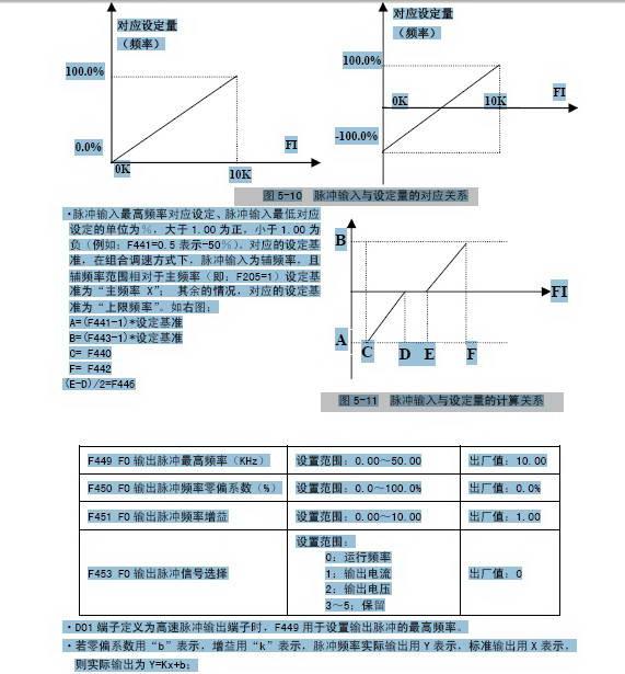 欧瑞传动e1000-1320t3变频器说明书