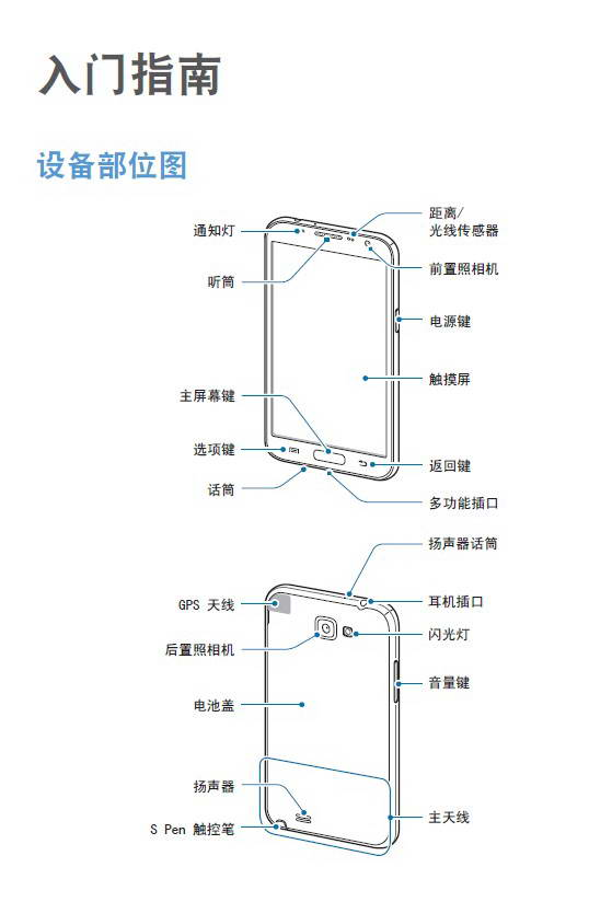 三星GT-N7108手机使用说明书