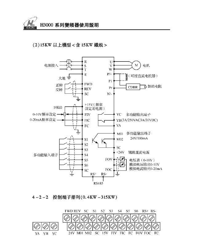 汇菱h3400a015k变频器说明书