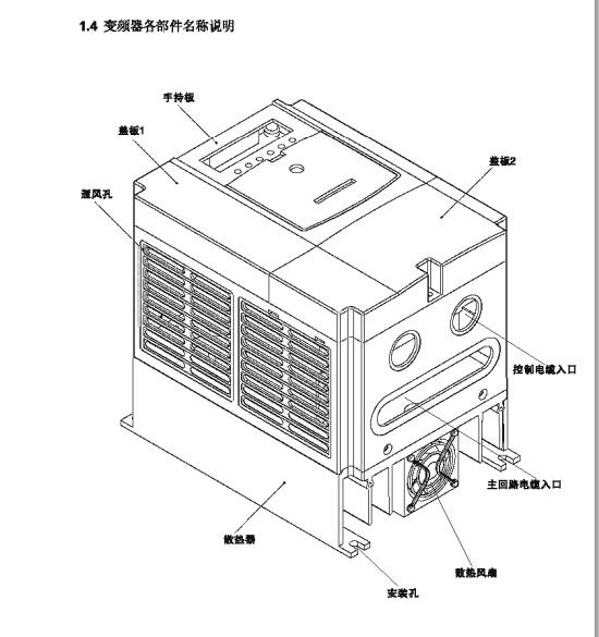 红旗泰RF300A-350G-4高性能闭环矢量型变频器说明书