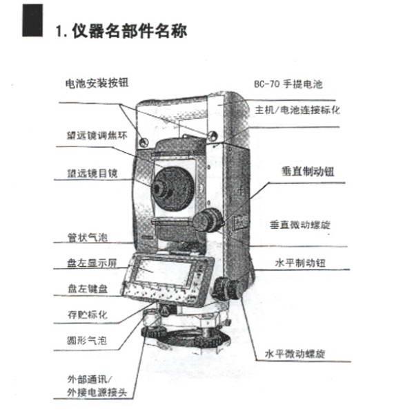 尼康dtm-820全站仪使用说明书