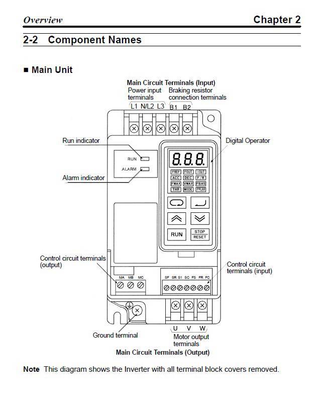 欧姆龙3g3ev-ab004r变频器说明书