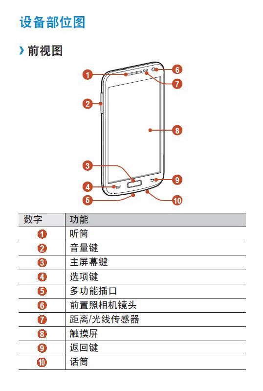 三星gt-i9260手机说明书