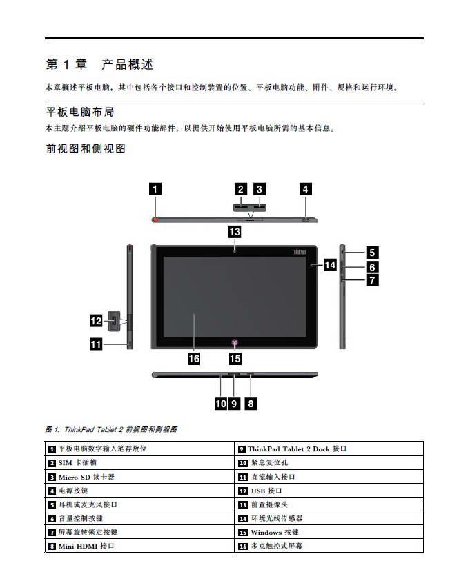 Lenovo联想ThinkPad tablet2平板电脑说明书