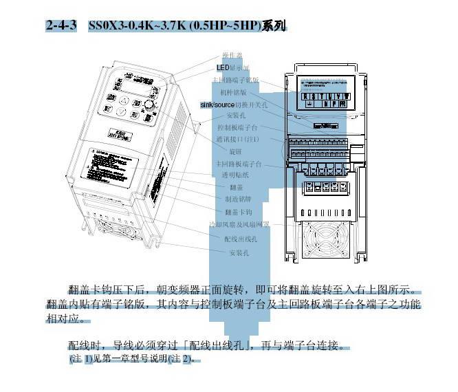 4k变频器说明书_士林ss043-0.4k变频器书