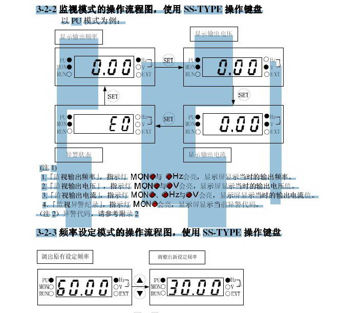 7k变频器说明书官方下载 士林ss023-3.7k