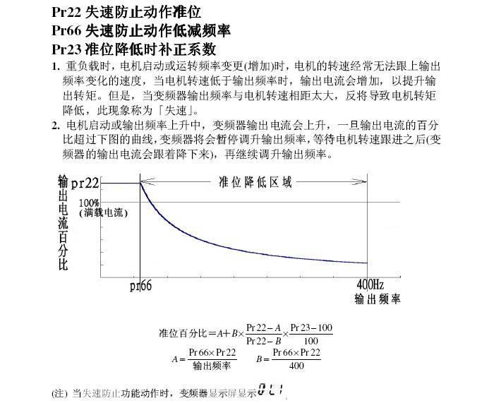 4k变频器说明书_士林ss021-0.4k变频器书