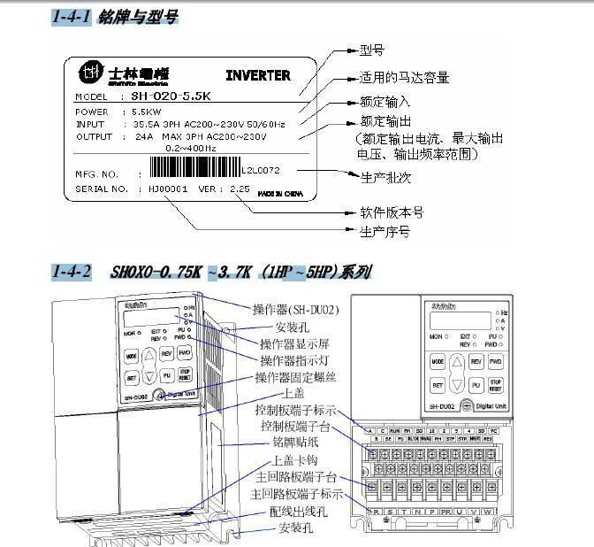 75k变频器说明书_士林sh040-0.75k变频器
