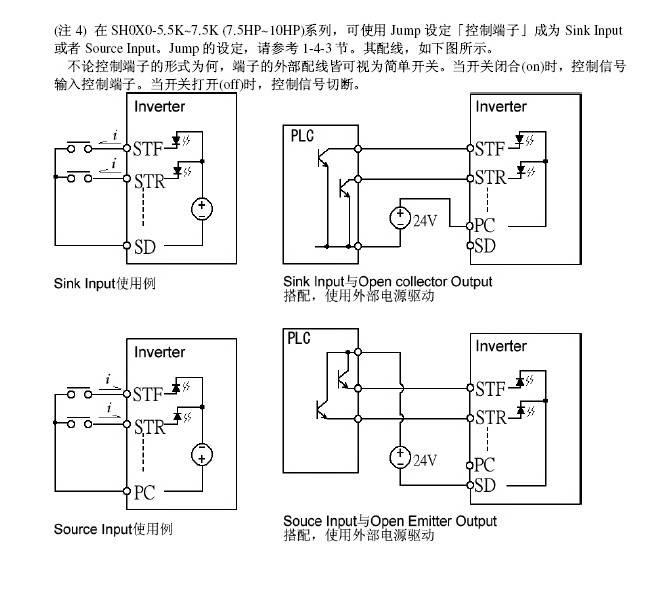 士林sh020-3.7k变频器说明书