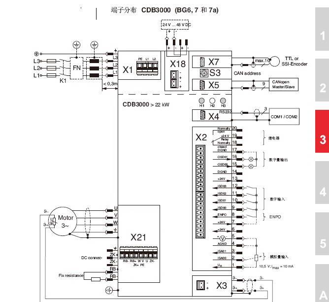 路斯特CDB34.088伺服驱动器操作手册