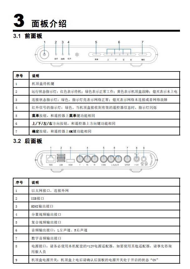 中兴ZXV10 B700网络机顶盒用户手册