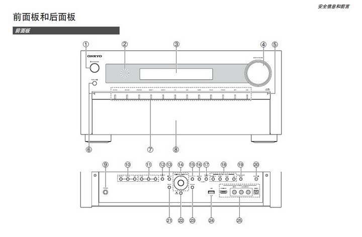 安桥tx-nr818音响功放说明书