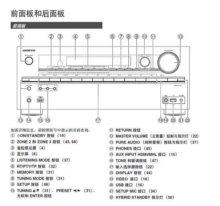 安桥tx-nr717音响功放说明书