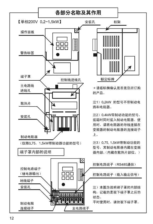 松下bfvoc0224变频器使用说明书
