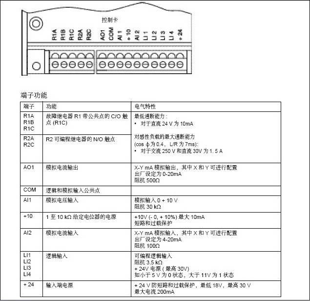 施耐德atv38hd25n4变频器用户手册