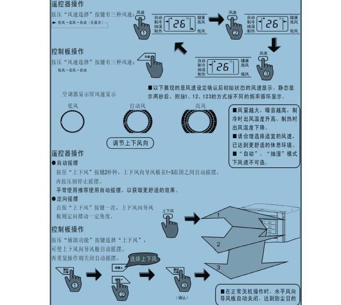 美的kfr-72w/s-240l空调器安装使用说明书