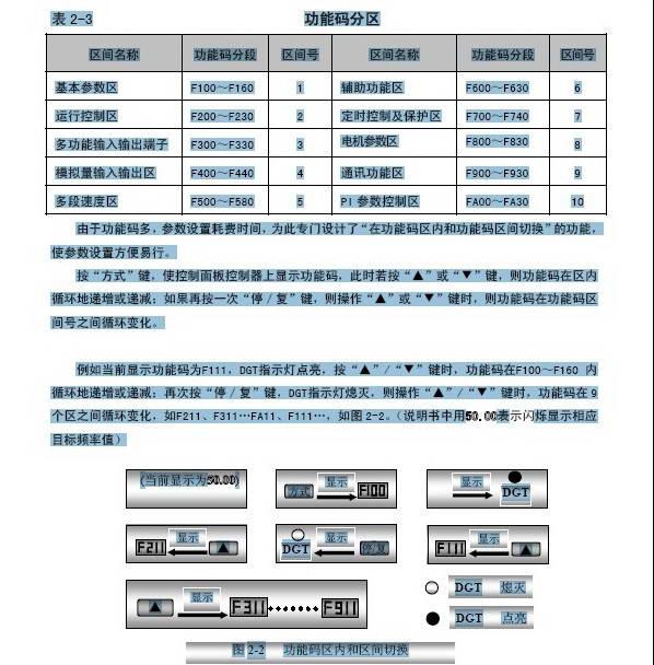 欧瑞(惠丰)f2000-g2000t3c变频器说明书
