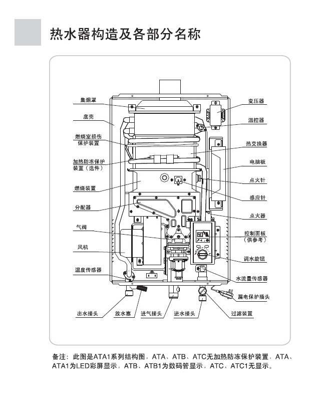 海尔燃气热水器电池在哪 海尔燃气热水器说明书图解图片