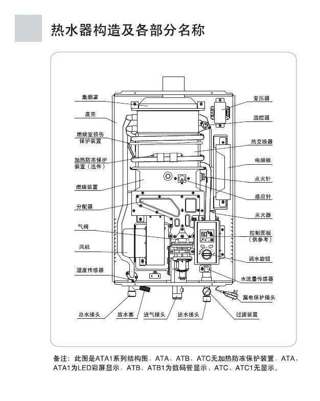 海尔jsq20-atb1(t)燃气热水器说明书图片