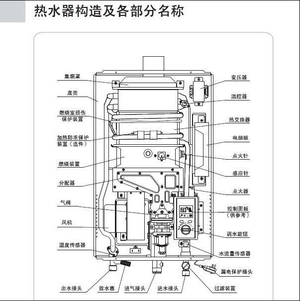 海尔jsq22-ata(t)燃气热水器说明书图片