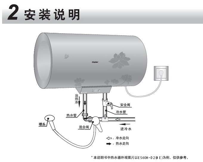 海尔es50h-d2(xe)家用电热水器使用说明书