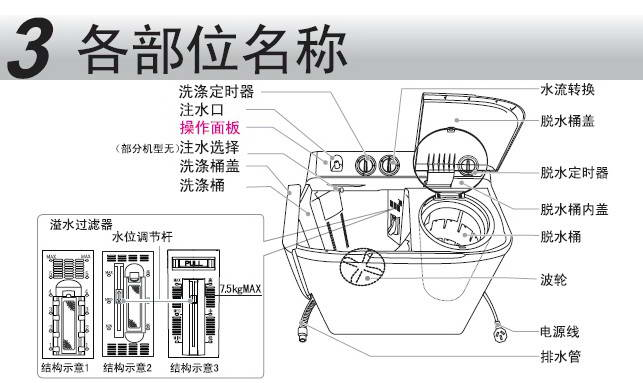 海尔xpb85-927hs洗衣机说明书