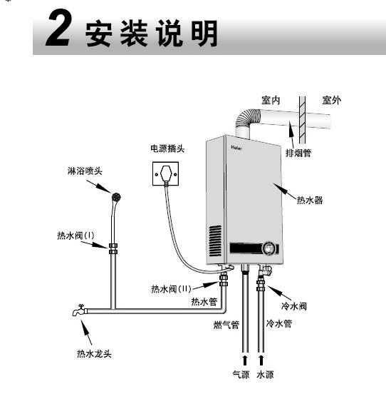 海尔jsq20-p气热水器使用说明书