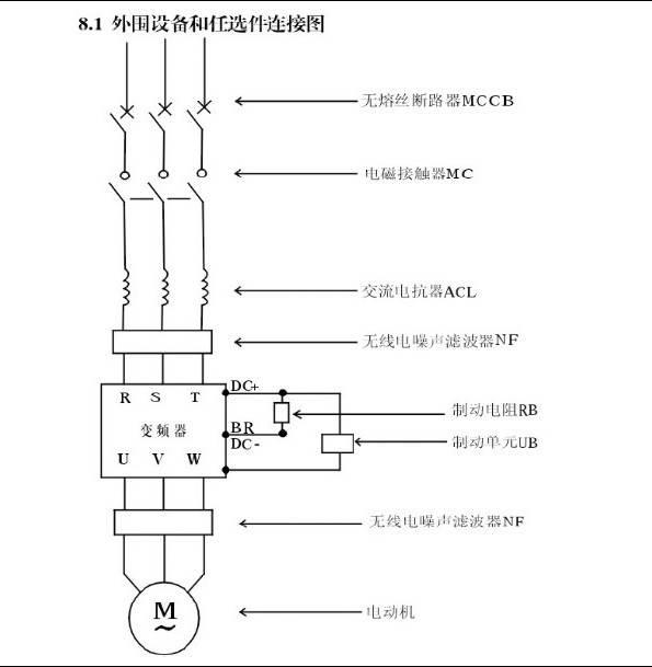 日拓hl3000-4110型变频器使用说明书