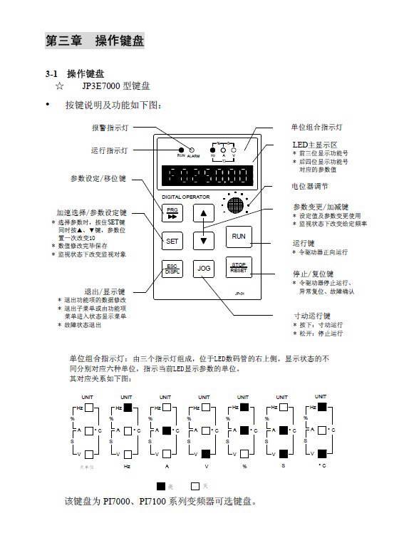 普传(POWTRAN)PI7100系列变频器说明书