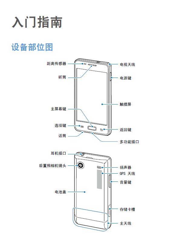 三星GT-I8258手机说明书
