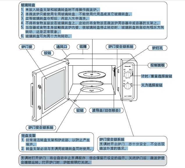松下电器NN-RS21MF\/WF微波炉使用说明书_松下电器NN-RS21MF\/WF微波炉使用说明书下载-华军软件园