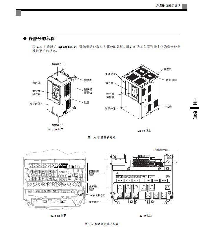 安川CIMR-F7B47P5变频器使用说明书