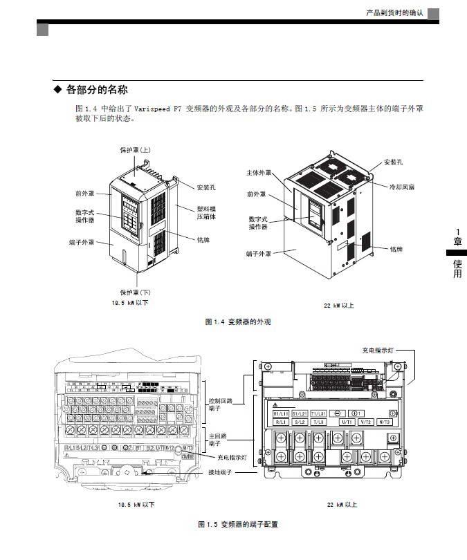安川CIMR-F7B2018变频器使用说明书