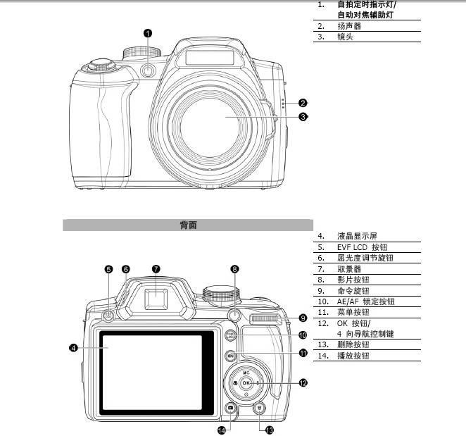 海尔DC-W36数码相机使用说明书