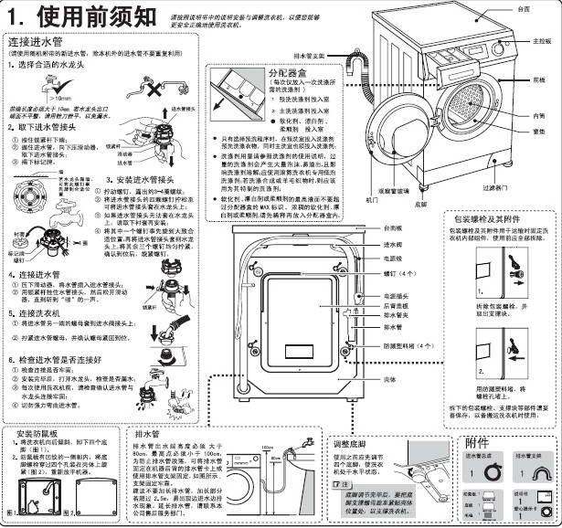 华军软件园 说明书 家用电器 洗衣机 海尔xqg70-1012洗衣机说明书  相