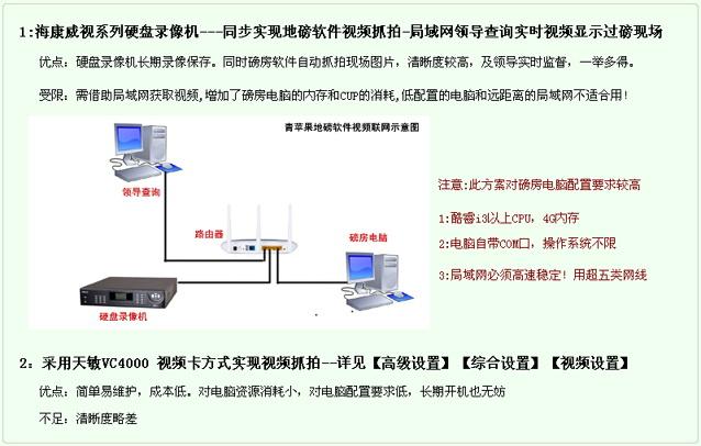 称重管理软件系统