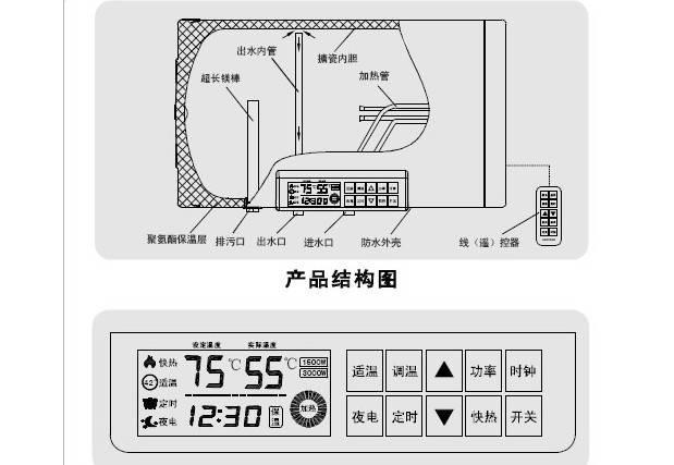 新基德v6-50lb电热水器使用说明书