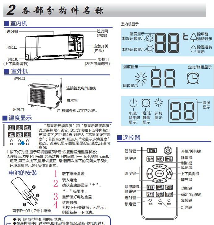 海尔KFR-32GW/06ZDA22-D家用变频空调使用安装说明书